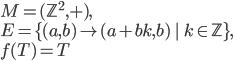 M=(\mathbb{Z}^2,+),\\ E=\{(a,b) \mapsto (a+bk,b)\ |\ k\in \mathbb{Z}\},\\ f(T)=T