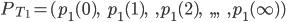 P_{T_{1}}=(p_{1}(0),\hspace{5}p_{1}(1),\hspace{5},p_{1}(2),\hspace{5},,,\hspace{5},p_{1}(\infty))