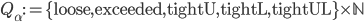 Q_\alpha := \{\text{loose}, \text{exceeded}, \text{tightU}, \text{tightL}, \text{tightUL}\} \times \mathbb{N}