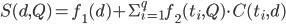 S(d, Q) = f_1(d) + \Sigma_{i=1}^{q} f_2(t_i, Q) \cdot C(t_i, d)
