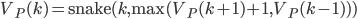 V_P(k) = \text{snake}(k, \max(V_P(k + 1) + 1, V_P(k - 1)))
