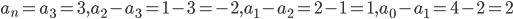a_n = a_3 = 3, a_2-a_3 = 1-3 = -2, a_1 - a_2 = 2 -1 = 1, a_0 -a_1 = 4 - 2 = 2