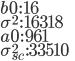 b0\,:\, 16\\ \sigma^{2}\,:\,16318\\ a0\,:\,961\\ \sigma_{sc}^{2}\,:33510