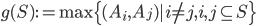 g(S) := \max \{(A_i, A_j) | i \neq j, i, j \subseteq S \}