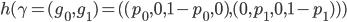 h(\gamma=(g_0,g_1)=((p_0,0,1-p_0,0),(0,p_1,0,1-p_1)))