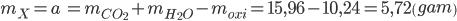 m_X=a\ =m_{CO_2}+m_{H_2O}-m_{oxi}=15,96-10,24=5,72\left(gam\right)
