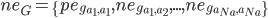 ne_{G}=\{pe_{g_{a_1,a_1}},ne_{g_{a_1,a_2}},...,ne_{g_{a_{Na},a_{Na}}}\}
