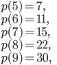 p(5)=7, \\p(6)=11,\\ p(7)=15, \\p(8)=22,\\ p(9)=30,