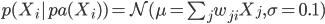 p(X_i|pa(X_i) ) =\mathcal{N} (\mu = \sum_j w_{ji} X_j,\sigma=0.1)