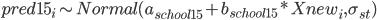 pred15_{i} \sim Normal (a_{school15}+b_{school15}*Xnew_{i} , \sigma_{st})