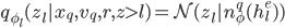 q_{\phi_l}(z_l | x_q,v_q,r,z{\gt l}) = \mathcal{N}(z_l|n_\phi^q(h_l^e))