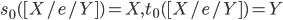 s_0([X/e/Y]) = X,  t_0([X/e/Y]) = Y
