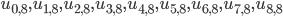 u_{0,8}, u_{1,8}, u_{2,8}, u_{3,8}, u_{4,8}, u_{5, 8}, u_{6,8}, u_{7,8}, u_{8,8}