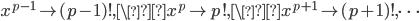 x^{p-1}\mapsto (p-1)!, \x^p \mapsto p!, \x^{p+1} \mapsto (p+1)!, \dots