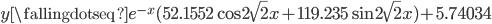y \fallingdotseq e^{-x}(52.1552\cos 2\sqrt{2} x + 119.235\sin 2\sqrt{2} x)+5.74034