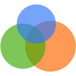 Venn Diagram by Google Chart API