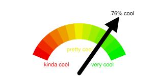 Cool-O-Meter